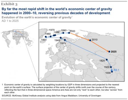 Economic-center-of-gravity-since-1-ad-note-how-it-moved-from-the-east-then-to-the-west-and-is-now-heading-back-east-again.jpg
