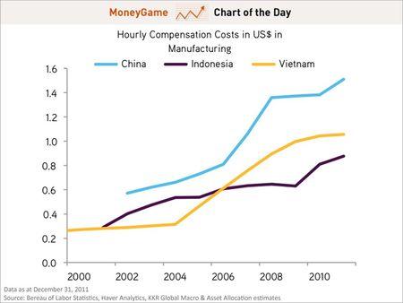 Moneygame-cotd-041113