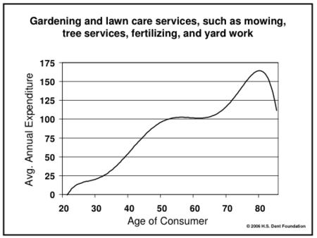 But-grandmas-garden-always-looked-nice.jpg