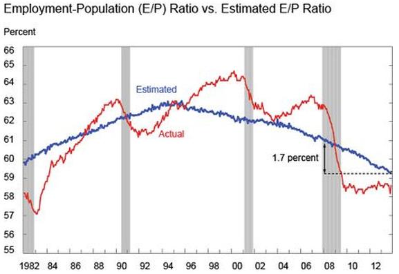 04economix-unemployment-jumbo