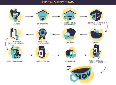 Vega-Typical-Supply-Chain-sRGB-1