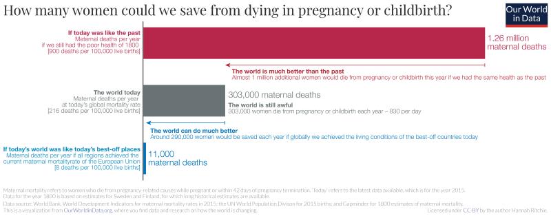 Maternal-mortality-scenarios